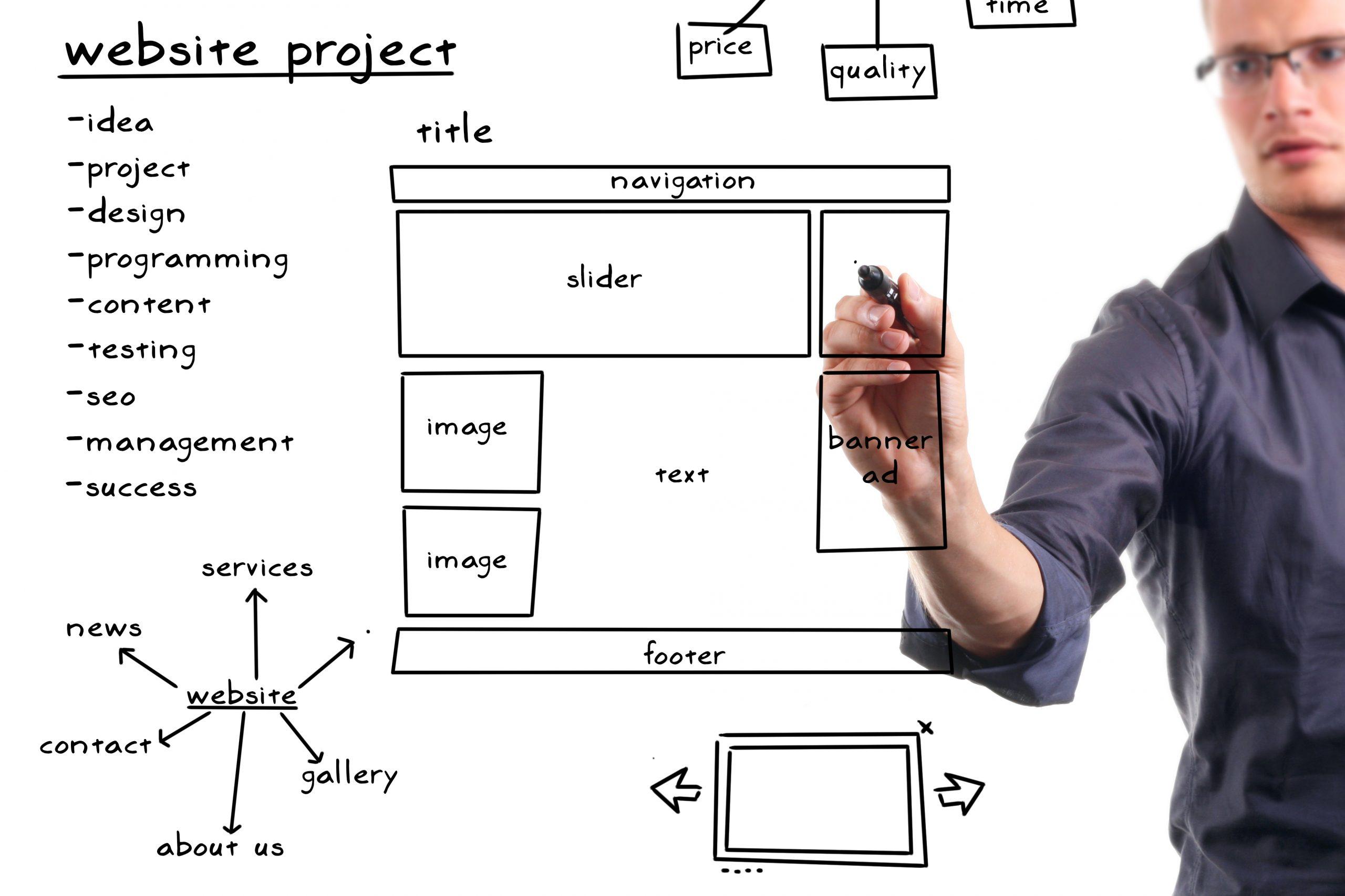 Wirral Web Design Company